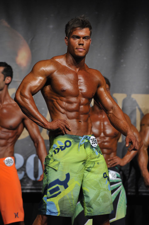 IFBB Talente Cup | Qualifikation Internationale
